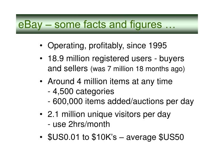 Ebay some facts and figures