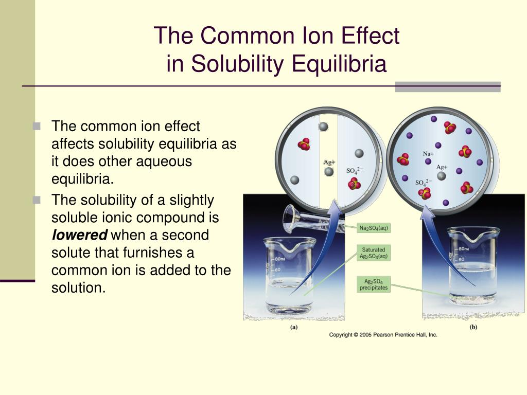 PPT - The Solubility Product Constant, K Sp PowerPoint