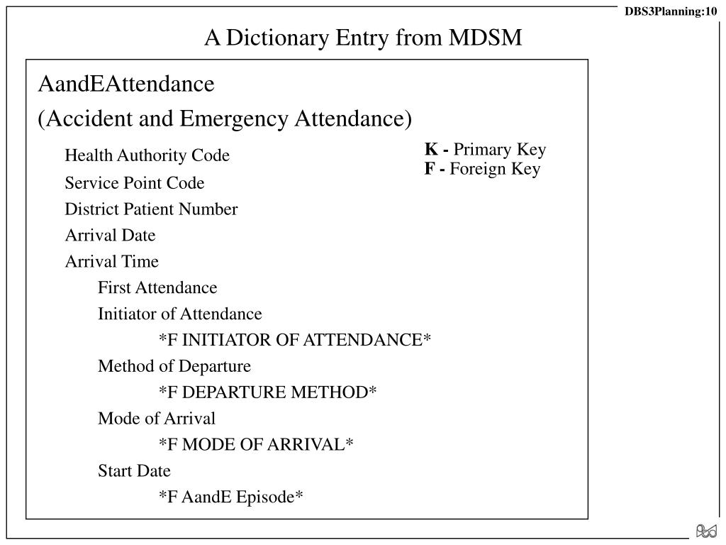 A Dictionary Entry from MDSM