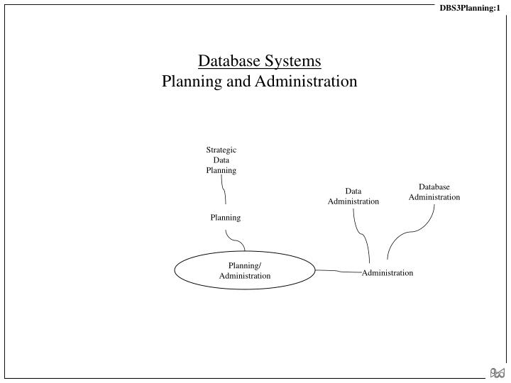 Database systems planning and administration