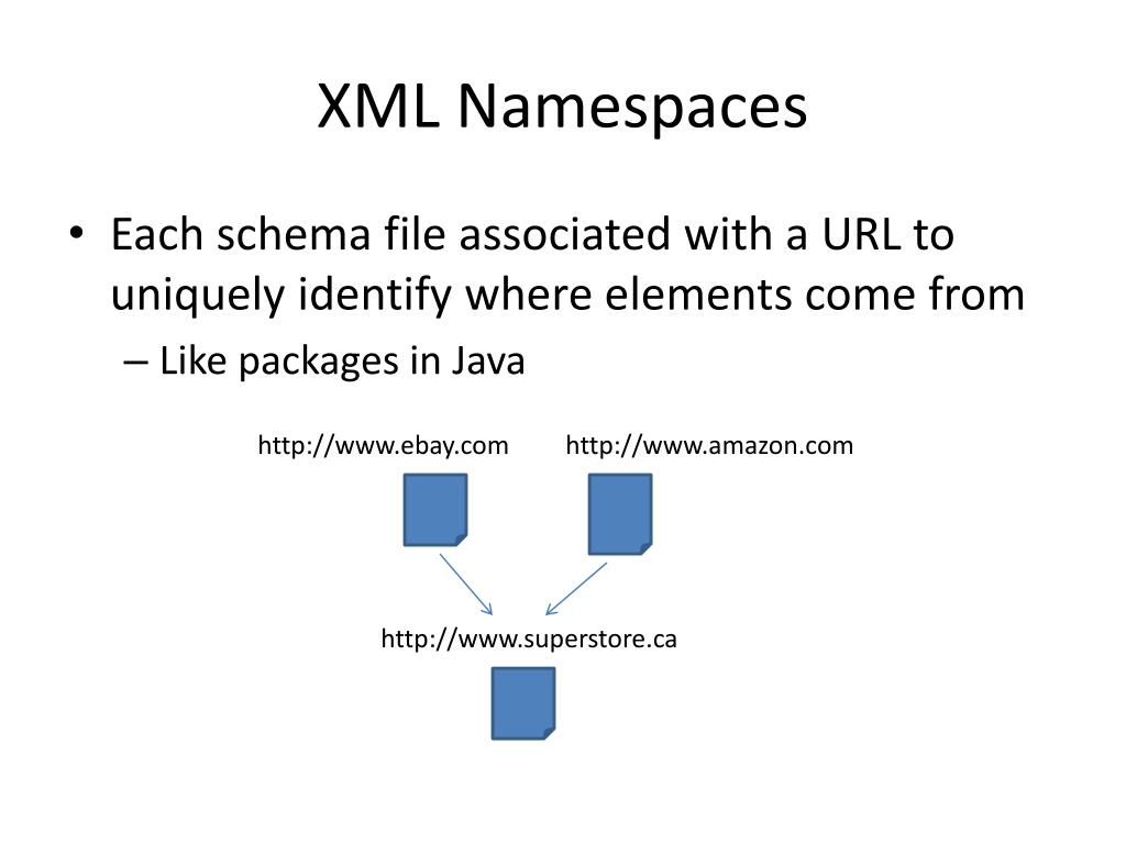 xml namespaces l.