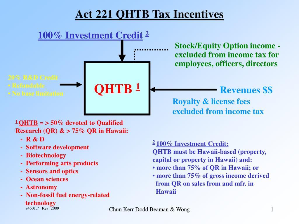 act 221 qhtb tax incentives l.