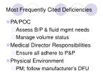 most frequently cited deficiencies20