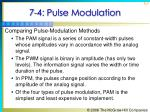 7 4 pulse modulation63