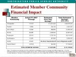 estimated member community financial impact