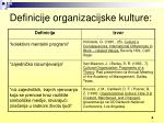 definicije organizacijske kulture8