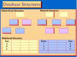 database structures