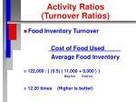 activity ratios turnover ratios