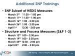 additional snp trainings54
