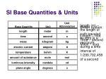 si base quantities units