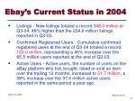 ebay s current status in 2004