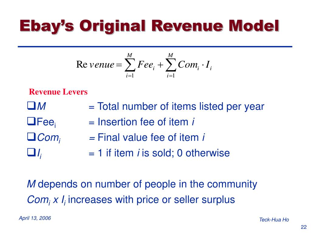 Ebay's Original Revenue Model