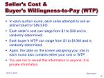seller s cost buyer s willingness to pay wtp