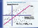 security characteristic line