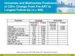 univariate and multivariate predictors of cd4 change from pre art to longest follow up n 400