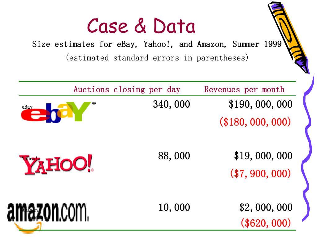 Case & Data