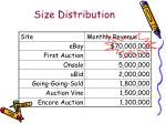 size distribution8