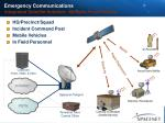 emergency communications integrated satellite solution multiple form factors
