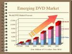 emerging dvd market