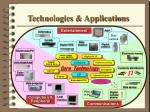 technologies applications