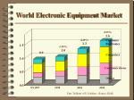 world electronic equipment market