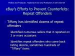 ebay s efforts to prevent counterfeits repeat offenders