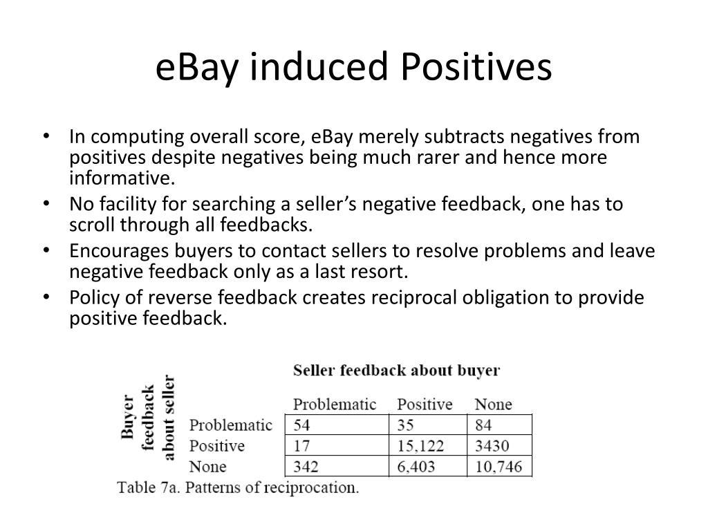 eBay induced Positives