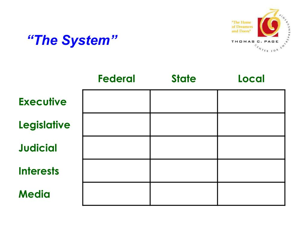 """""""The System"""""""