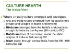 culture hearth the indus river