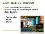 major tenets of hinduism