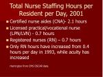 total nurse staffing hours per resident per day 2001