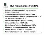 ref main changes from rae