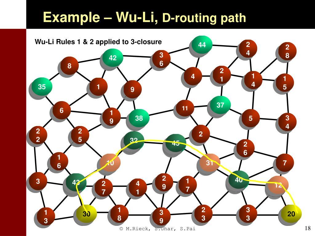 Wu-Li Rules 1 & 2 applied to 3-closure