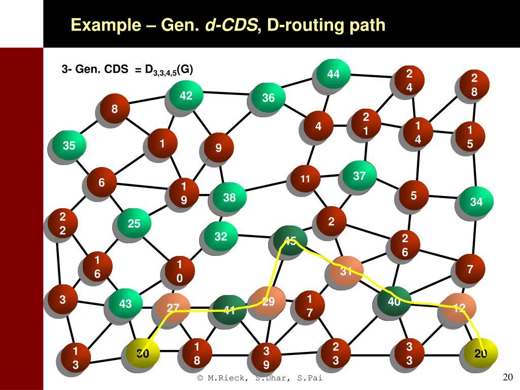 3- Gen. CDS  = D