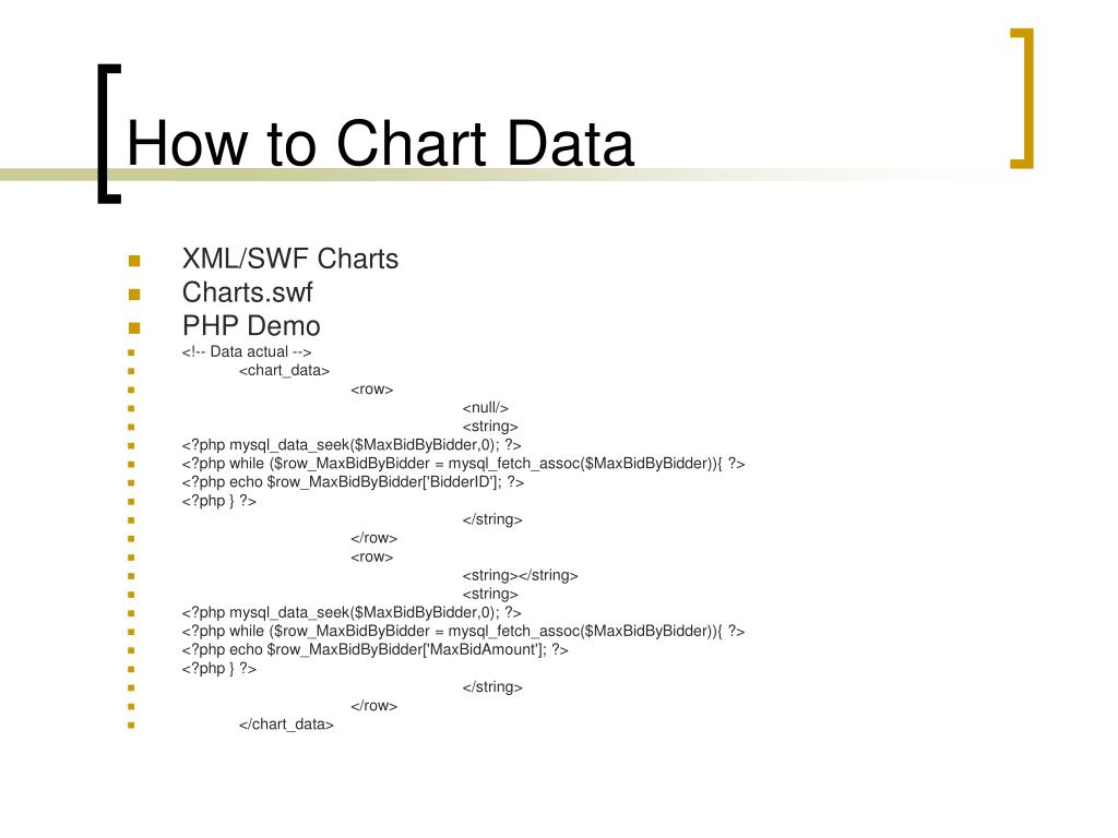 How to Chart Data