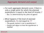 aggregate demand and output15