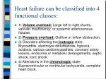 heart failure can be classified into 4 functional classes