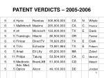 patent verdicts 2005 2006