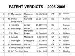 patent verdicts 2005 200612