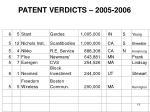 patent verdicts 2005 200615