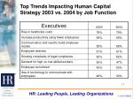 top trends impacting human capital strategy 2003 vs 2004 by job function