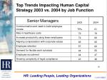 top trends impacting human capital strategy 2003 vs 2004 by job function18