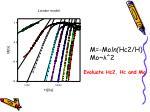 m mo ln hc2 h mo 2