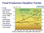 food production headline trends