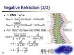 negative refraction 2 2