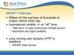 asp net challenges