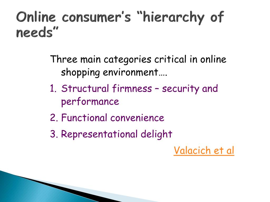 """Online consumer's """"hierarchy of needs"""""""