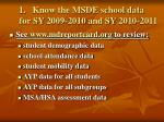 know the msde school data for sy 2009 2010 and sy 2010 2011