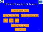hdf eos interface schematic
