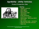 agrability utility vehicles product comparison data